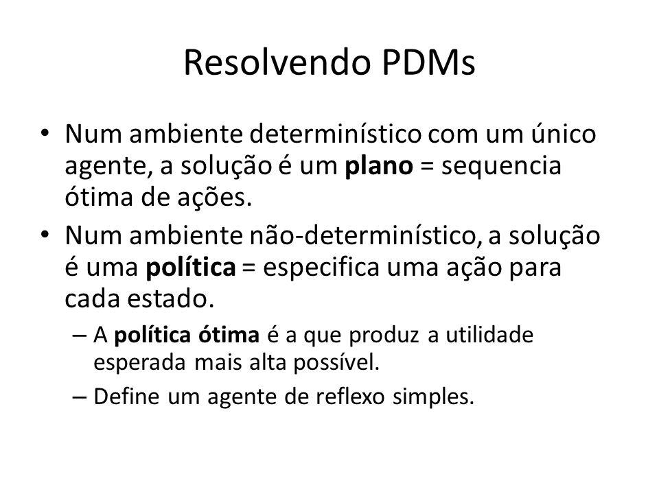 Resolvendo PDMs Num ambiente determinístico com um único agente, a solução é um plano = sequencia ótima de ações.