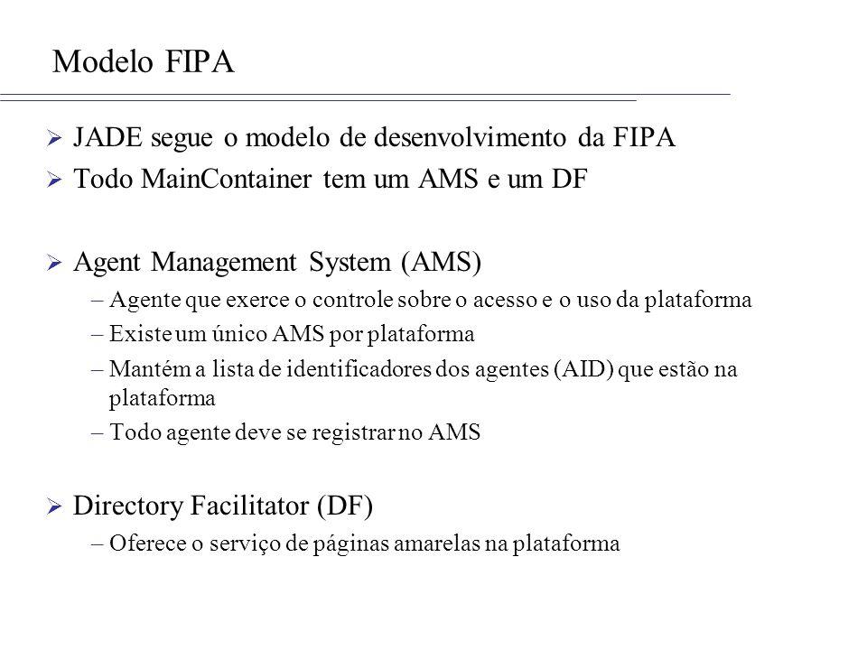 Modelo FIPA JADE segue o modelo de desenvolvimento da FIPA