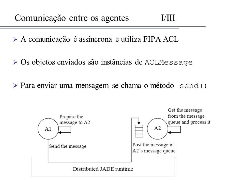 Comunicação entre os agentes I/III