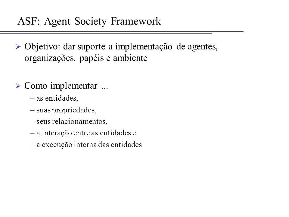 ASF: Agent Society Framework