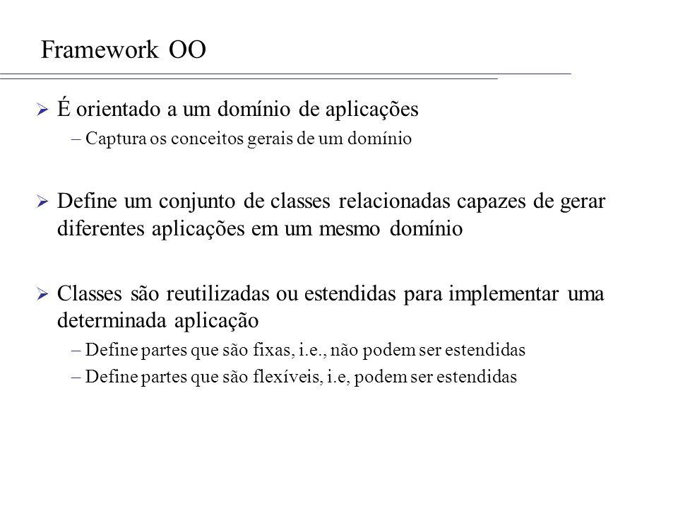 Framework OO É orientado a um domínio de aplicações
