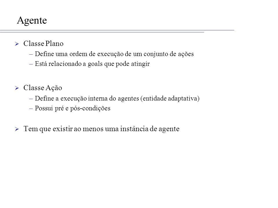 Agente Classe Plano Classe Ação