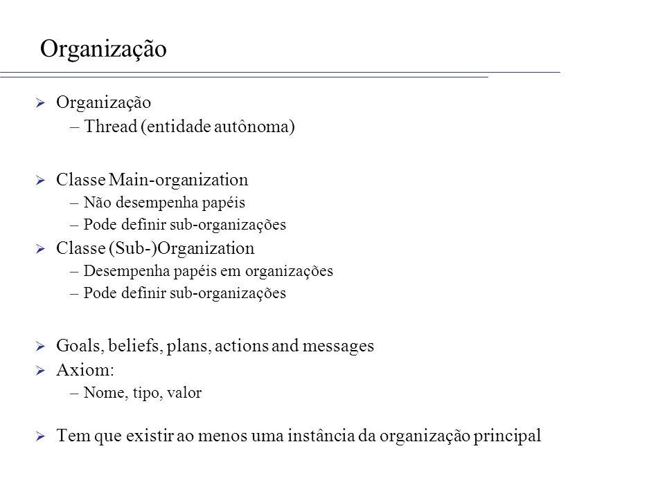Organização Organização Thread (entidade autônoma)