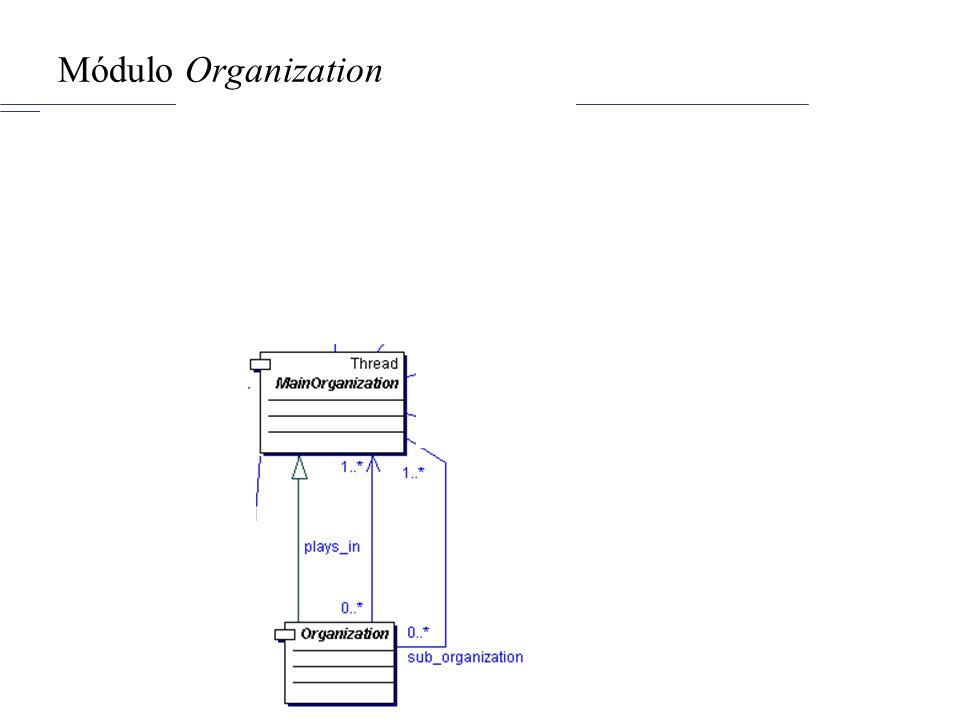 Módulo Organization