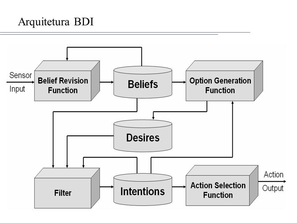 Arquitetura BDI 5