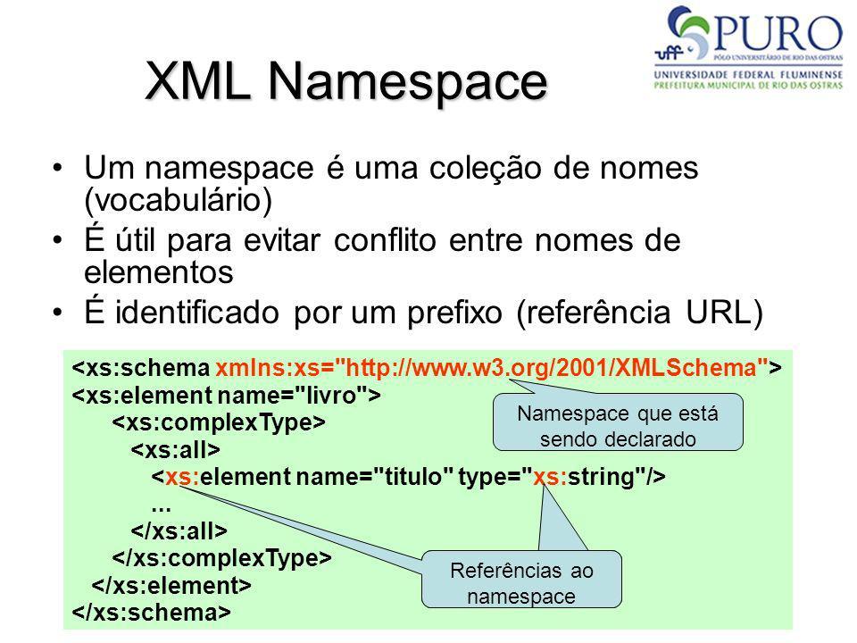 XML Namespace Um namespace é uma coleção de nomes (vocabulário)