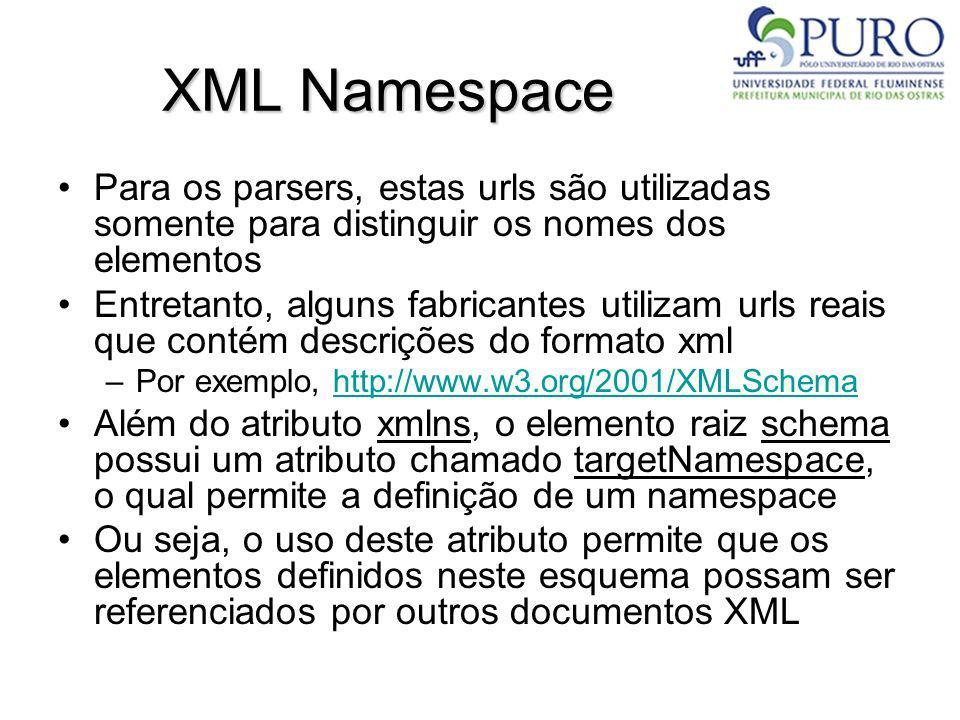 XML Namespace Para os parsers, estas urls são utilizadas somente para distinguir os nomes dos elementos.