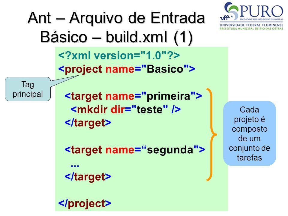 Ant – Arquivo de Entrada Básico – build.xml (1)