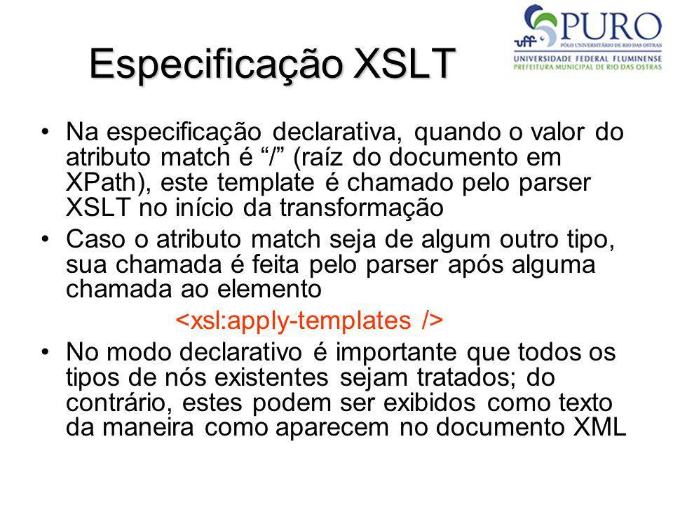Especificação XSLT