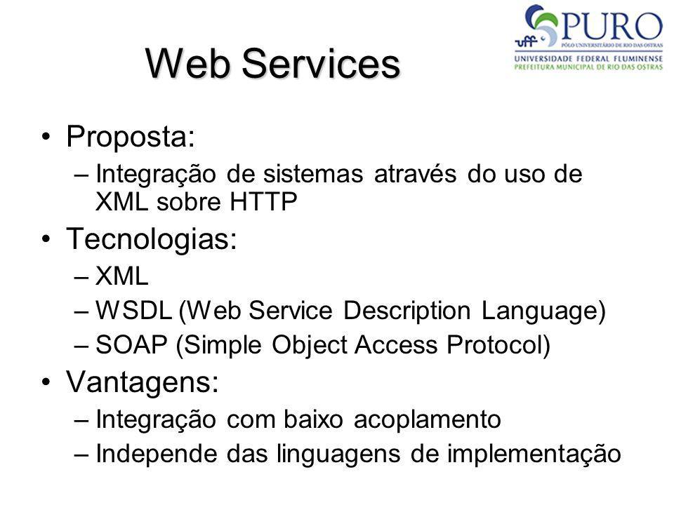 Web Services Proposta: Tecnologias: Vantagens: