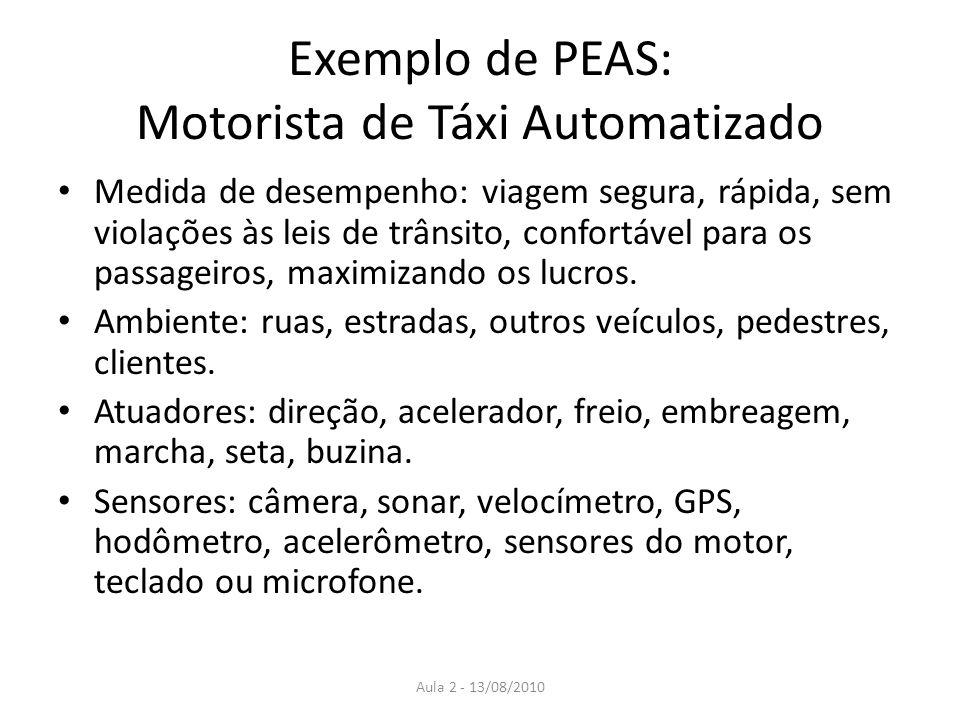 Exemplo de PEAS: Motorista de Táxi Automatizado