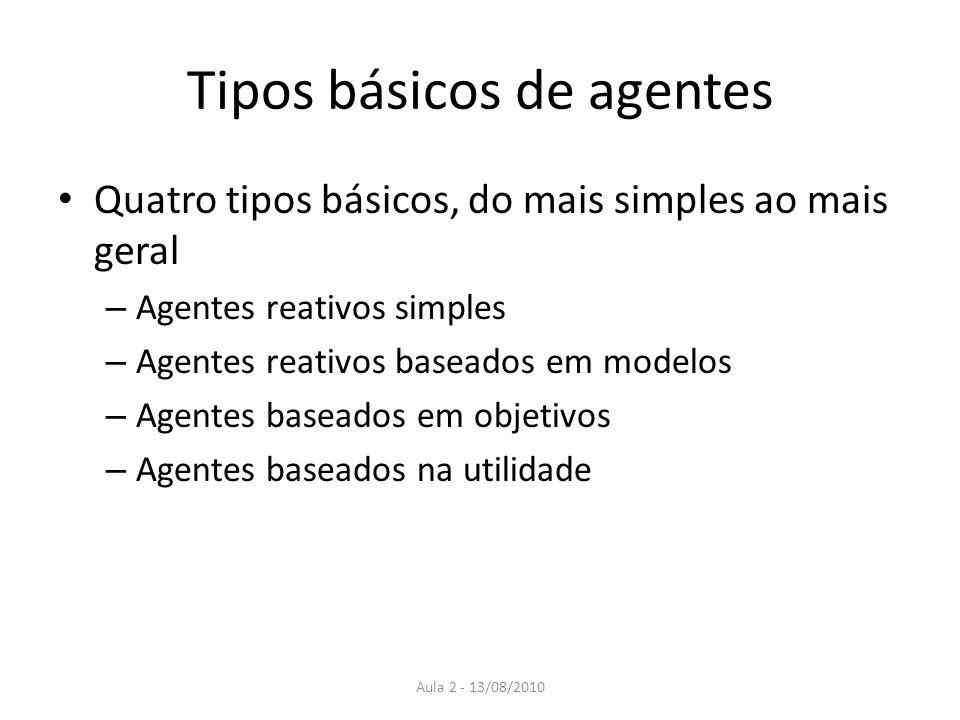 Tipos básicos de agentes