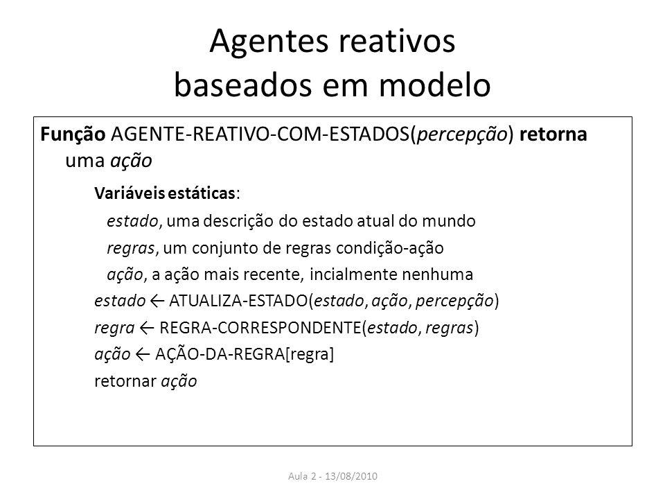 Agentes reativos baseados em modelo