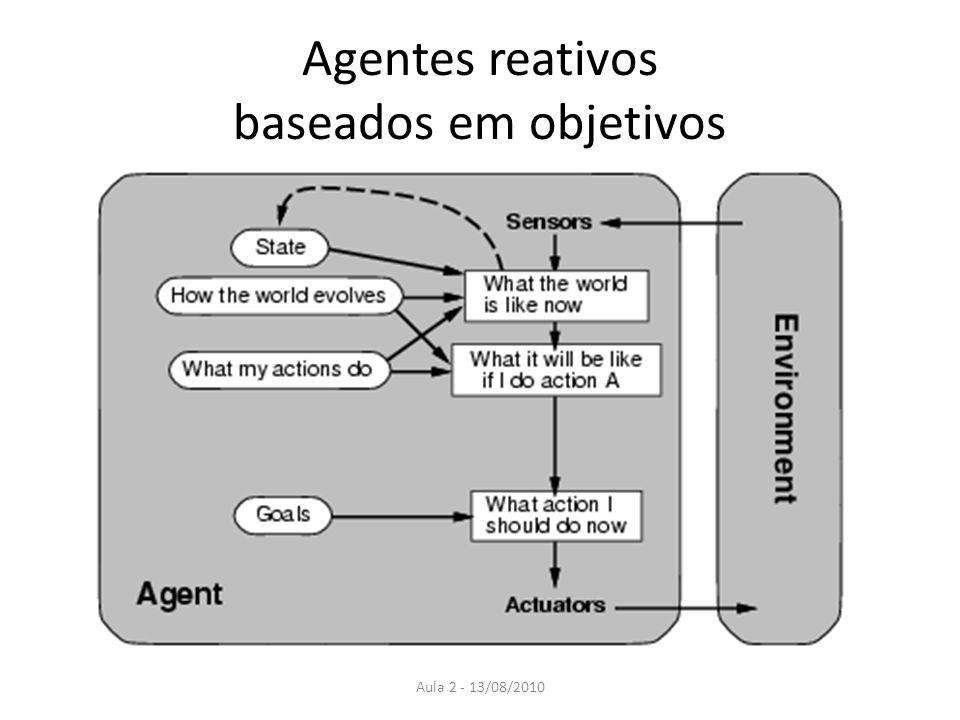Agentes reativos baseados em objetivos