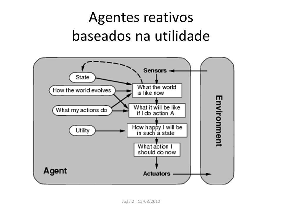 Agentes reativos baseados na utilidade