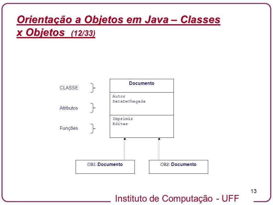 Orientação a Objetos em Java – Classes x Objetos (12/33)