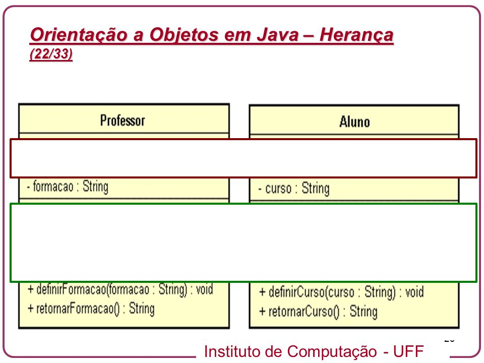 Orientação a Objetos em Java – Herança (22/33)
