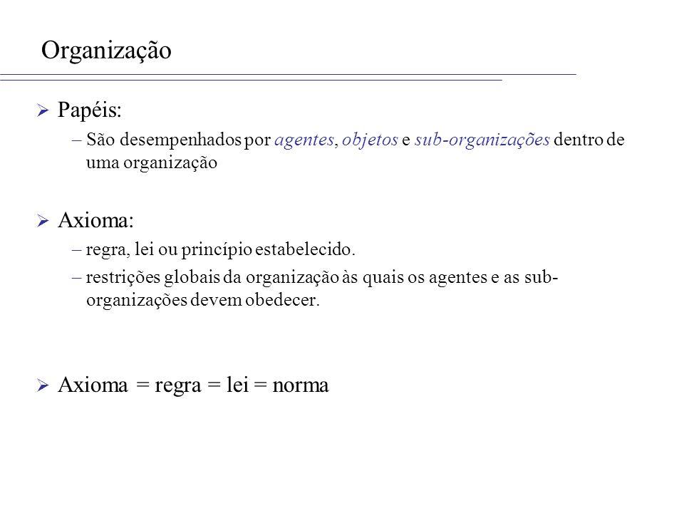 Organização Papéis: Axioma: Axioma = regra = lei = norma