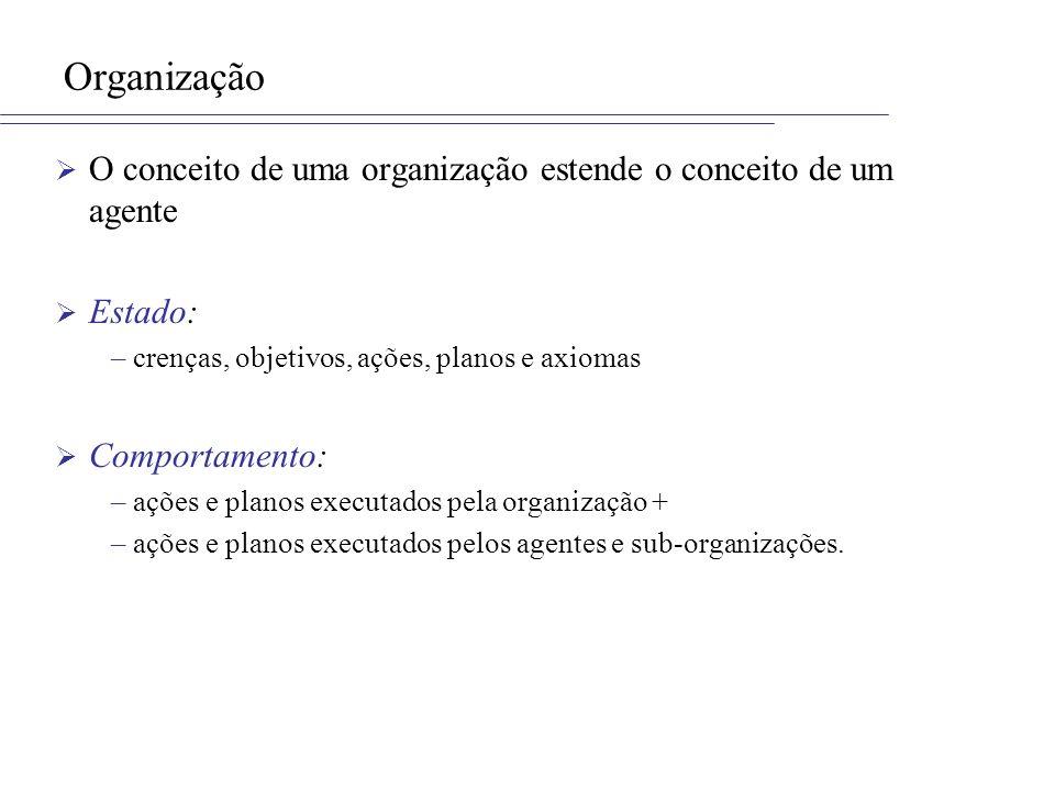 Organização O conceito de uma organização estende o conceito de um agente. Estado: crenças, objetivos, ações, planos e axiomas.