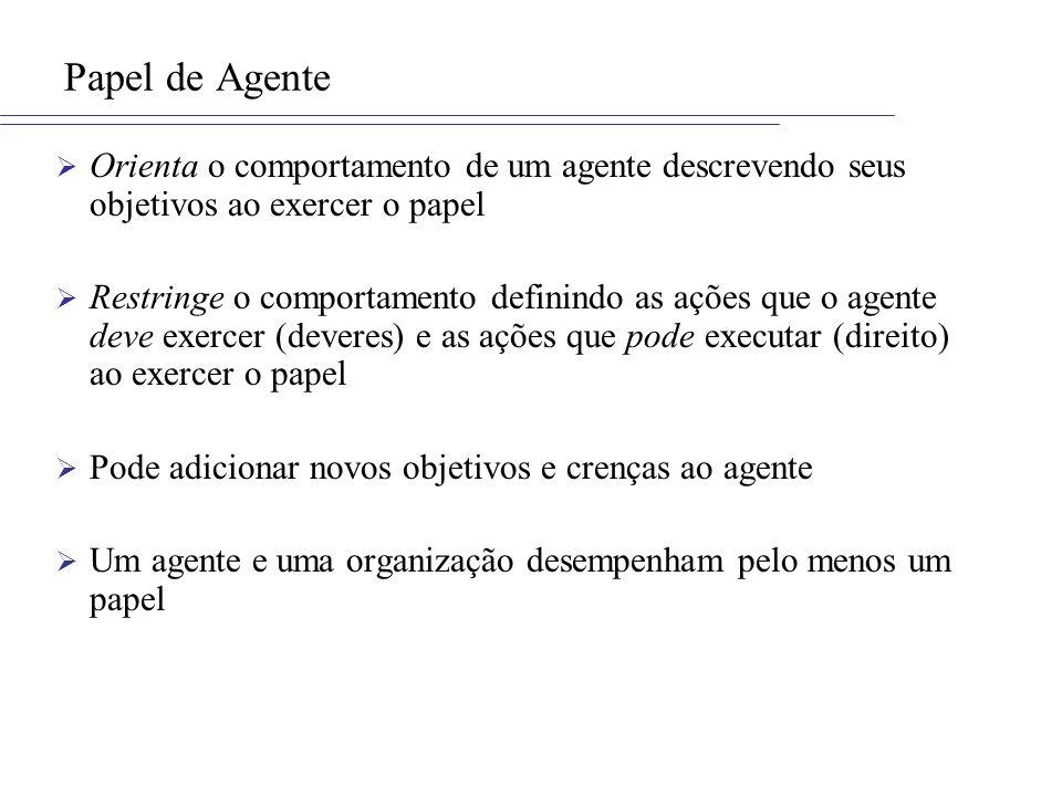 Papel de Agente Orienta o comportamento de um agente descrevendo seus objetivos ao exercer o papel.