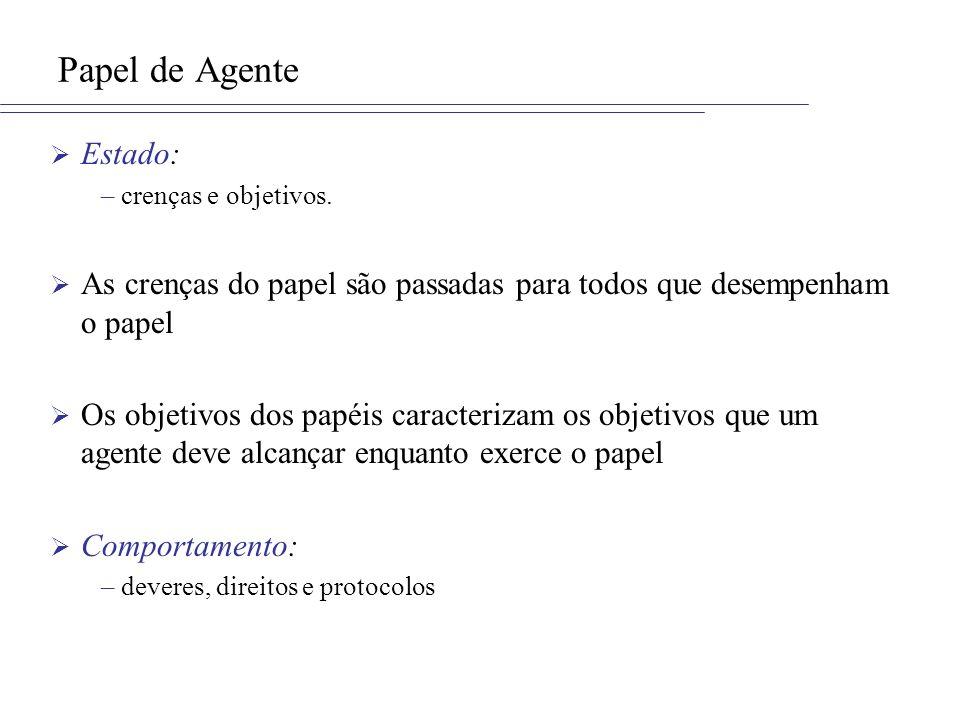 Papel de Agente Estado: