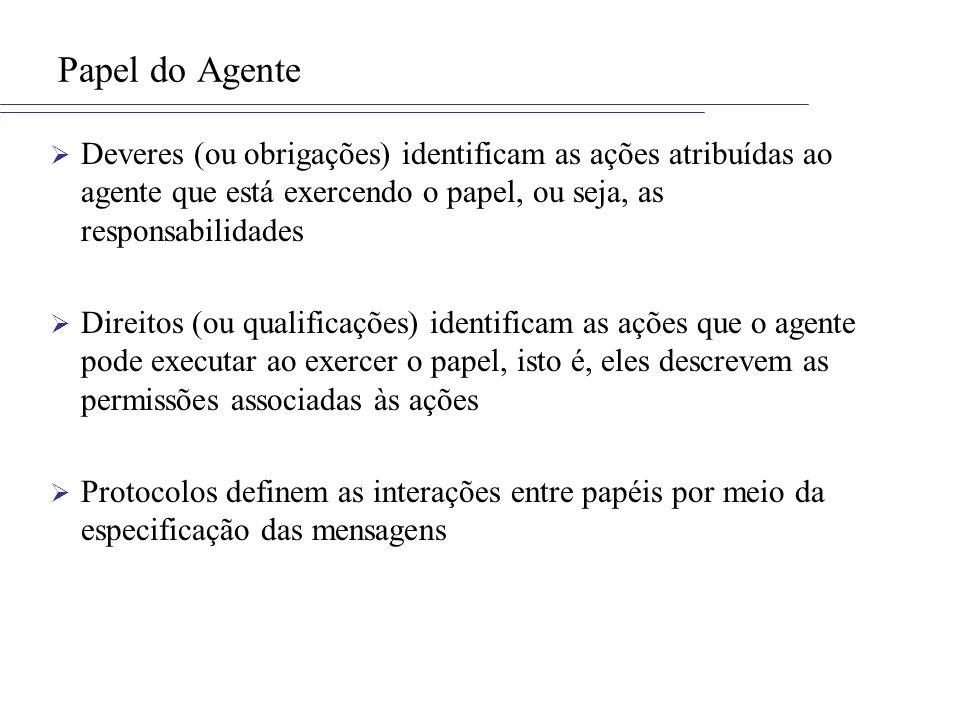 Papel do Agente Deveres (ou obrigações) identificam as ações atribuídas ao agente que está exercendo o papel, ou seja, as responsabilidades.
