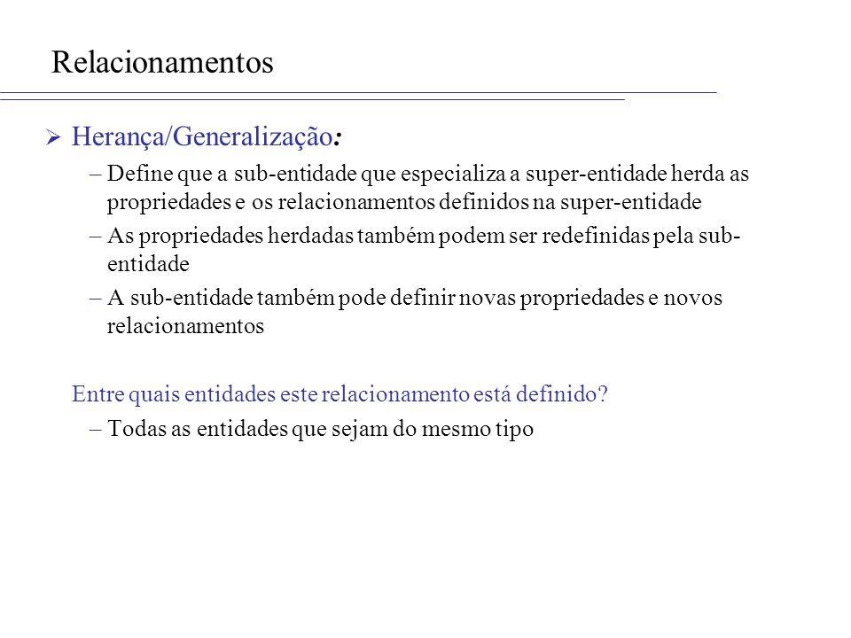 Relacionamentos Herança/Generalização:
