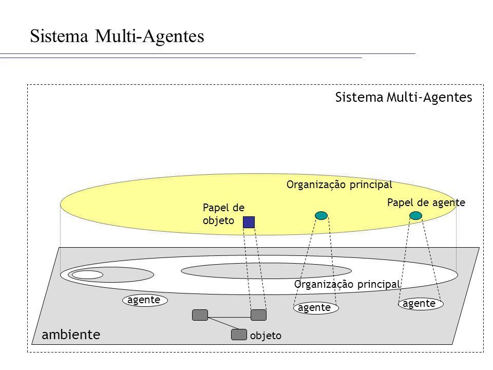 Sistema Multi-Agentes