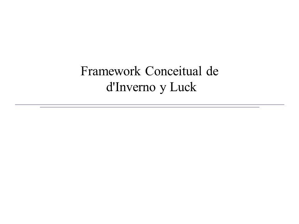 Framework Conceitual de d Inverno y Luck