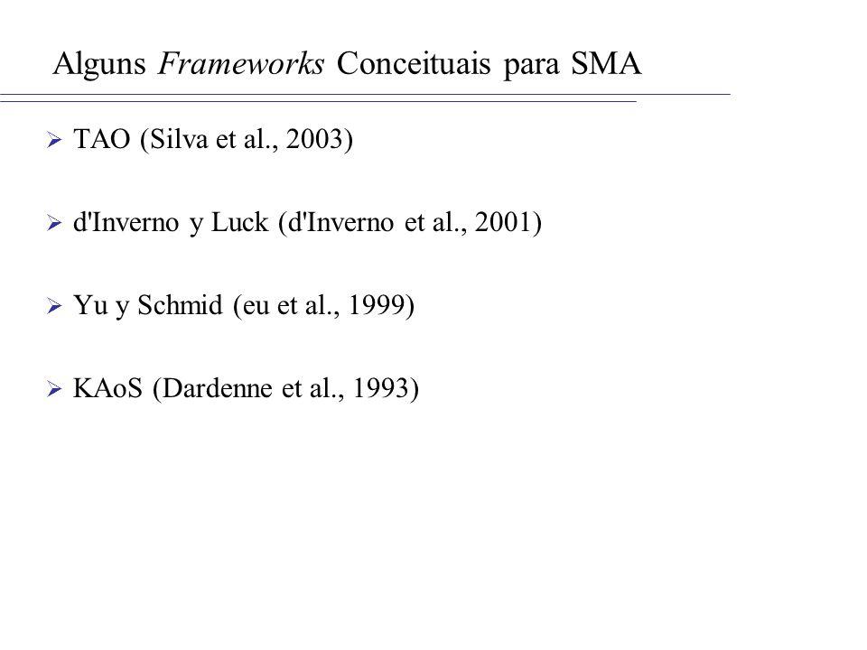 Alguns Frameworks Conceituais para SMA