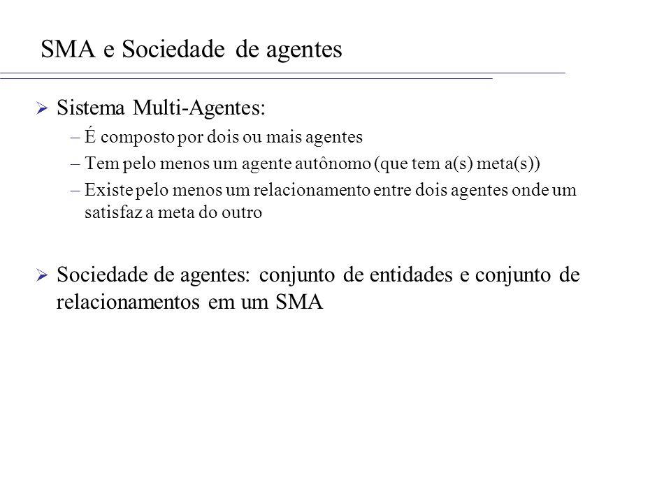 SMA e Sociedade de agentes