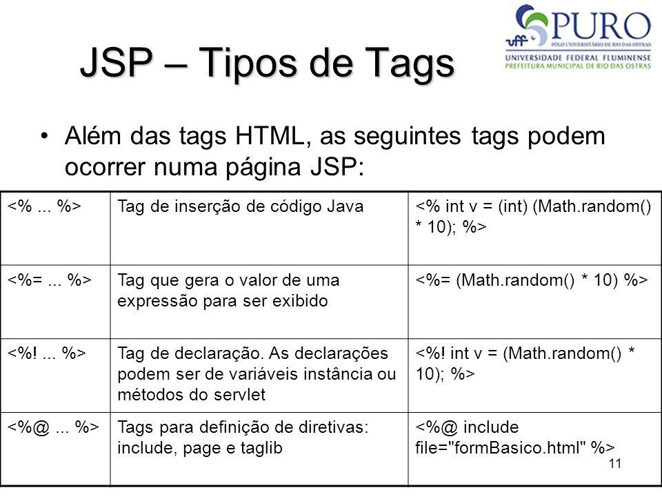 JSP – Tipos de Tags Além das tags HTML, as seguintes tags podem ocorrer numa página JSP: <% ... %>