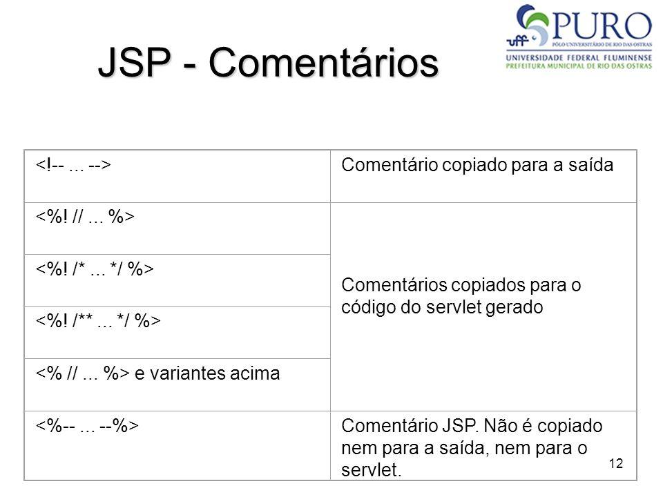 JSP - Comentários <!-- ... --> Comentário copiado para a saída