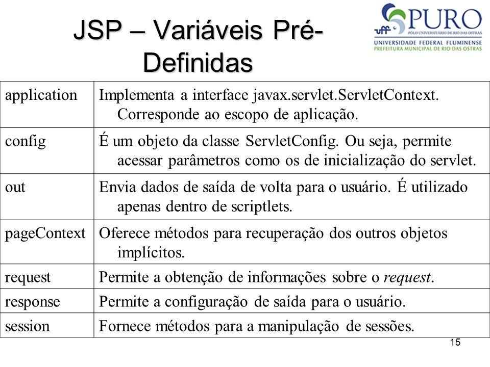 JSP – Variáveis Pré-Definidas