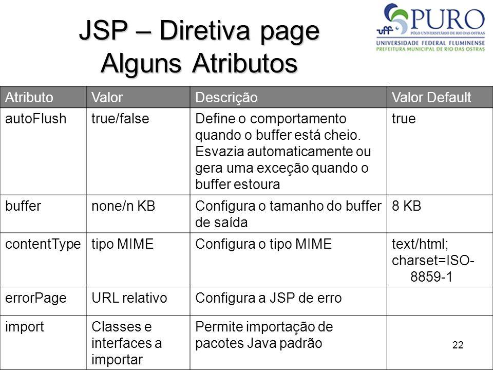 JSP – Diretiva page Alguns Atributos