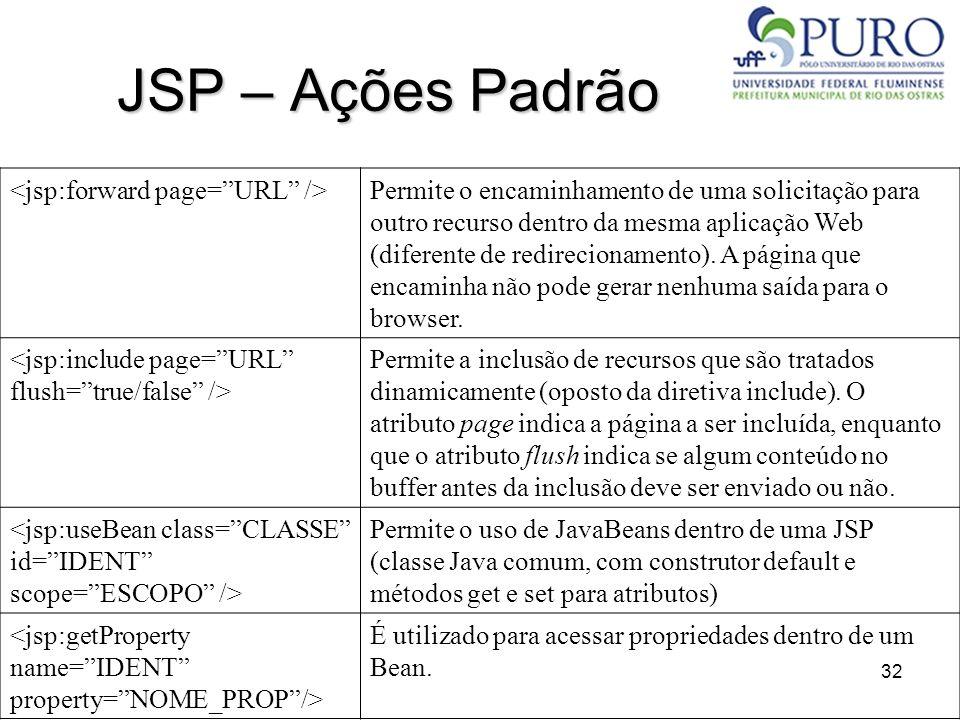 JSP – Ações Padrão <jsp:forward page= URL />