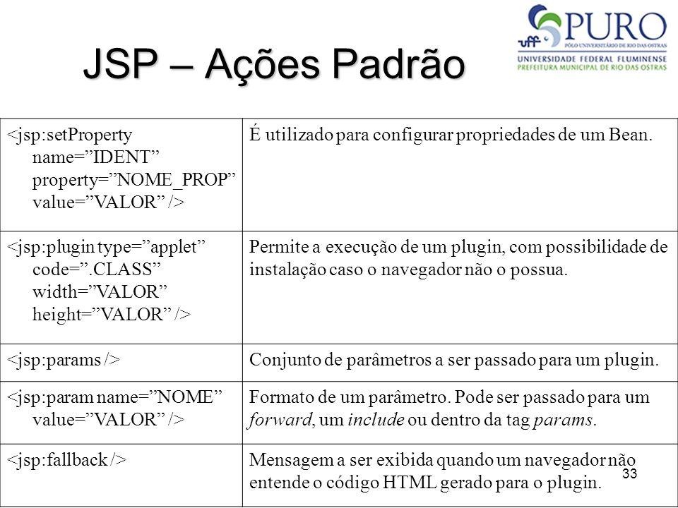 JSP – Ações Padrão <jsp:setProperty name= IDENT property= NOME_PROP value= VALOR /> É utilizado para configurar propriedades de um Bean.