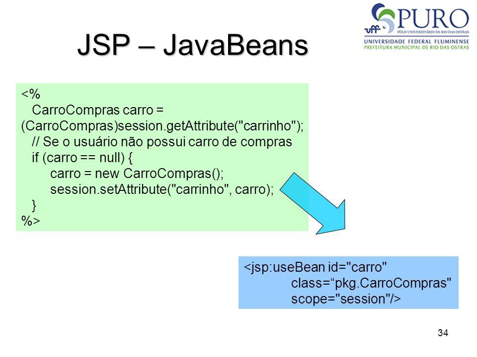 JSP – JavaBeans <% CarroCompras carro = (CarroCompras)session.getAttribute( carrinho ); // Se o usuário não possui carro de compras.