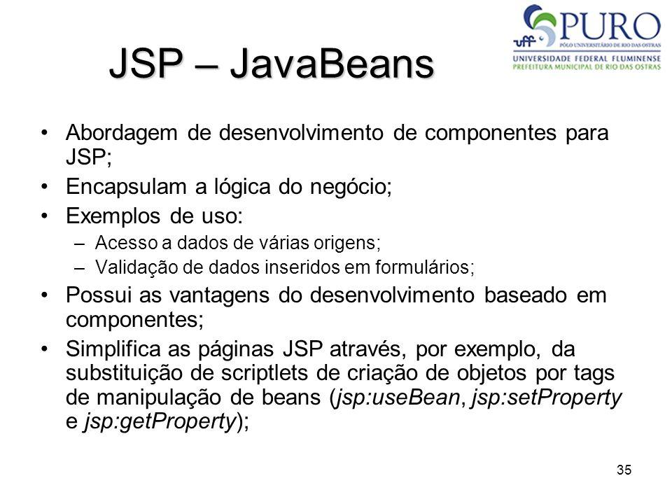JSP – JavaBeans Abordagem de desenvolvimento de componentes para JSP;
