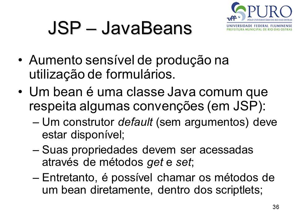 JSP – JavaBeans Aumento sensível de produção na utilização de formulários. Um bean é uma classe Java comum que respeita algumas convenções (em JSP):