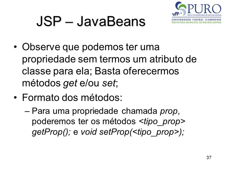 JSP – JavaBeans Observe que podemos ter uma propriedade sem termos um atributo de classe para ela; Basta oferecermos métodos get e/ou set;