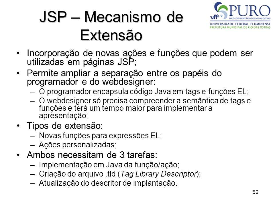 JSP – Mecanismo de Extensão