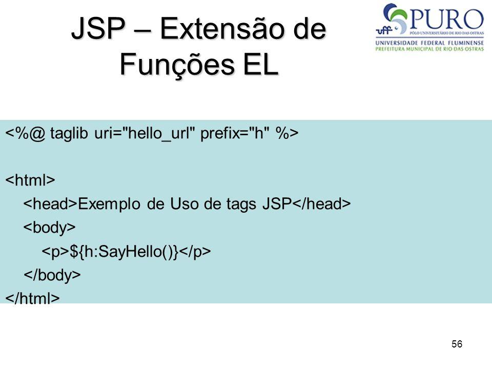 JSP – Extensão de Funções EL