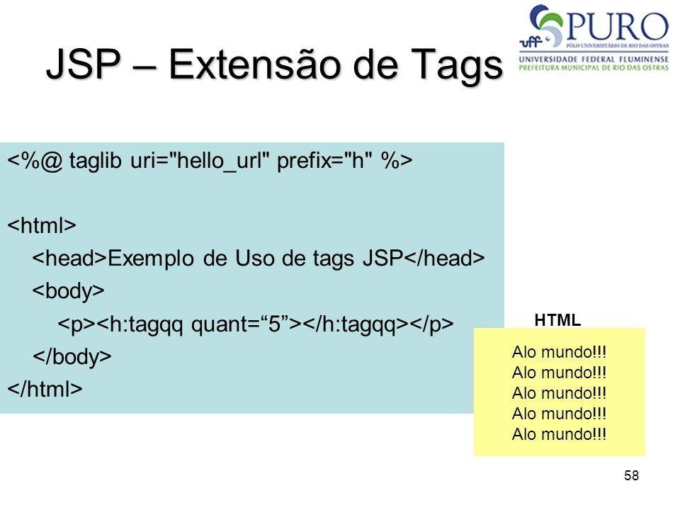 JSP – Extensão de Tags <%@ taglib uri= hello_url prefix= h %>