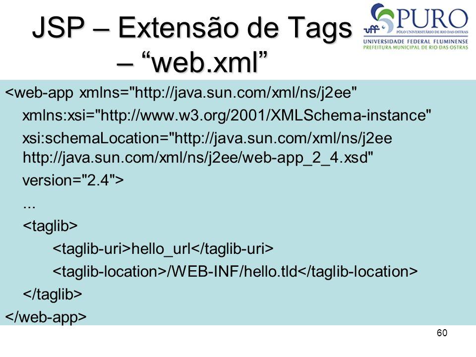 JSP – Extensão de Tags – web.xml