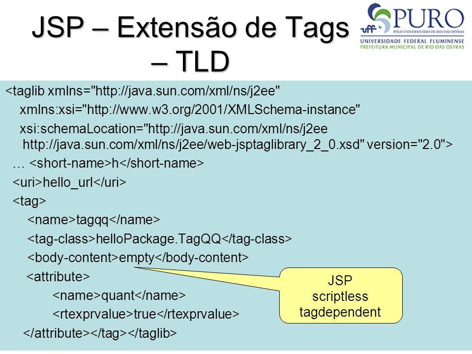 JSP – Extensão de Tags – TLD
