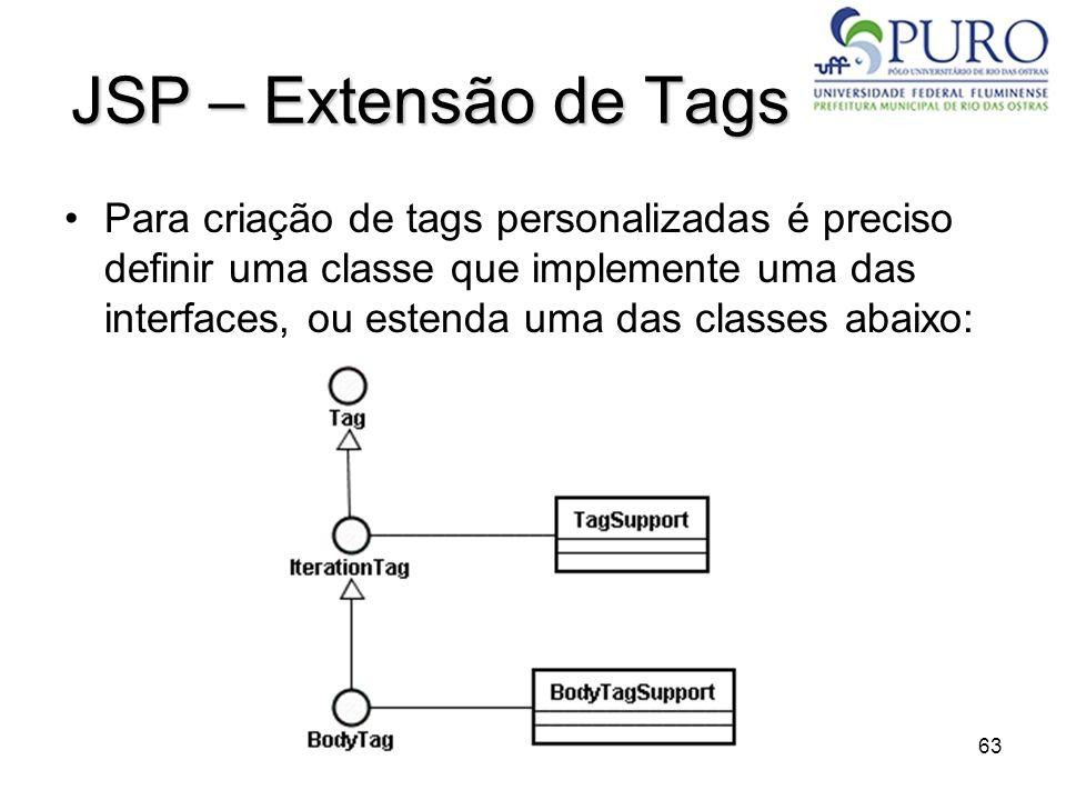 JSP – Extensão de Tags