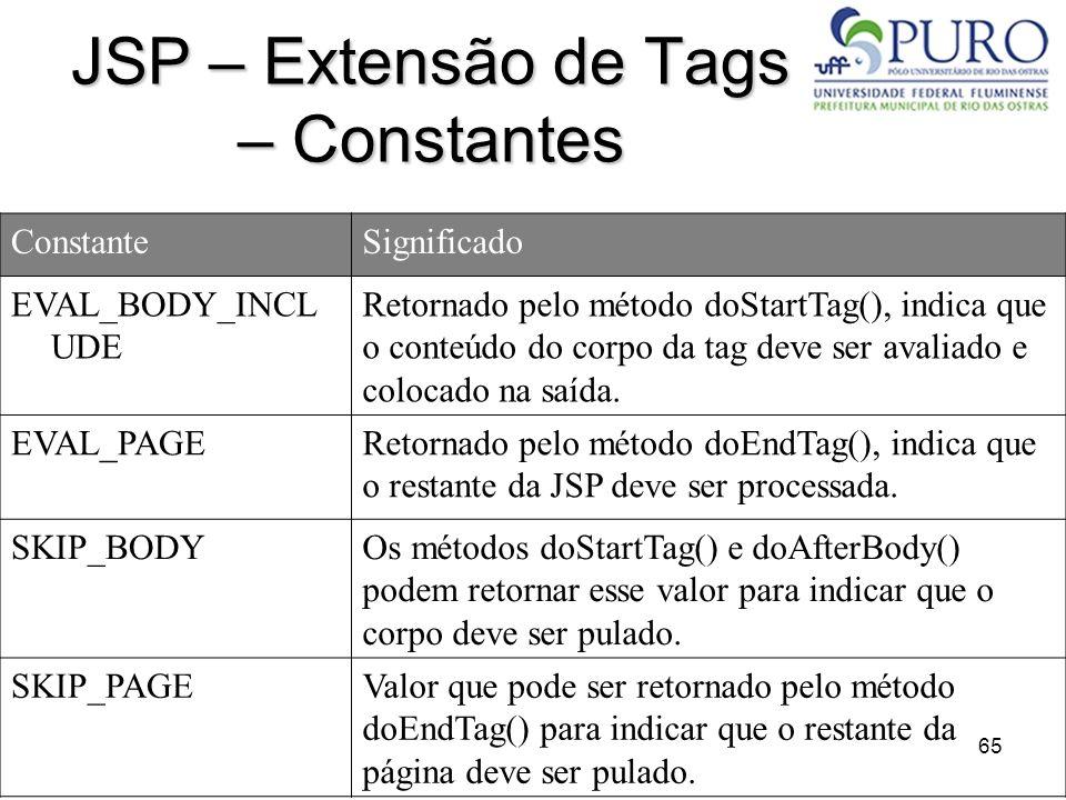 JSP – Extensão de Tags – Constantes