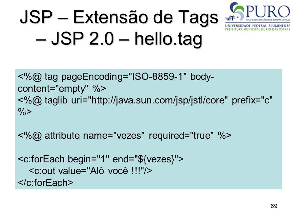 JSP – Extensão de Tags – JSP 2.0 – hello.tag