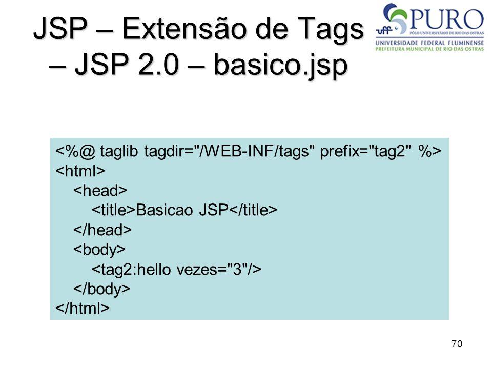 JSP – Extensão de Tags – JSP 2.0 – basico.jsp